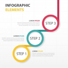 三infography循环步骤