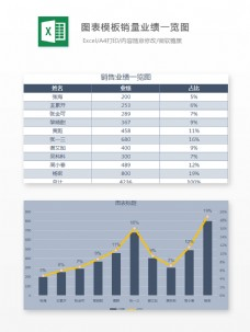 图表模板销量业绩一览图Excel图表