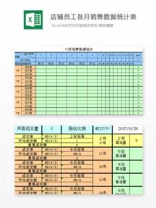 店铺员工各月销量数据统计表Excel文档
