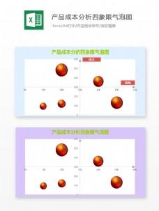 产品成本分析四象限气泡图Excel文档