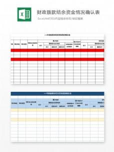 财政拨款结余资金情况确认表Excel文档