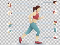 手绘扁平风格跑步女人免抠png透明素材