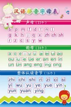 汉语拼音字母表展板