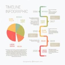 时间轴图表图表