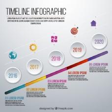 现实的时间轴图表