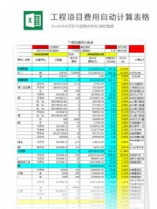 工程项目费用自动计算表格Excel文档