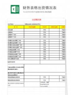 财务表格出资情况表Excel文档