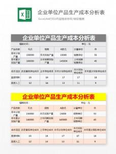 单位产品生产成本分析表Excel模板
