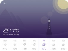 iPad 天气应用夜晚