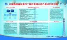 中国通信建设第四工程项目部展板