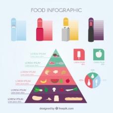 营养金字塔图表