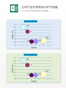 公司产品市场竞争分析气泡图Excel文档