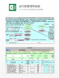 应付款管理终极版Excel文档