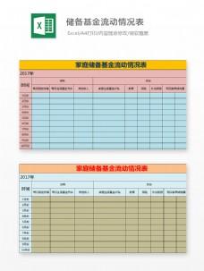 储备基金流动情况表Excel图表