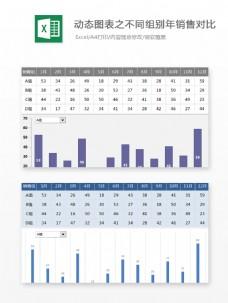 不同组别年销量对比Excel模板