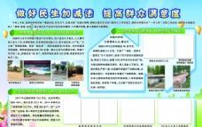 环境卫生展板