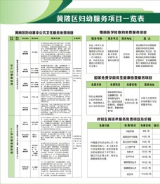 妇幼医院免费服务项目表