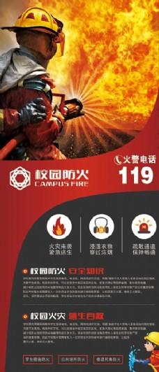 校园消防知识展板