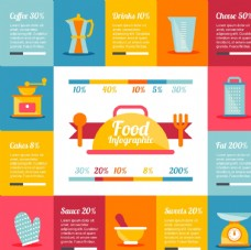 食品信息图表模板