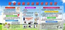 职业病防治法知识宣传栏